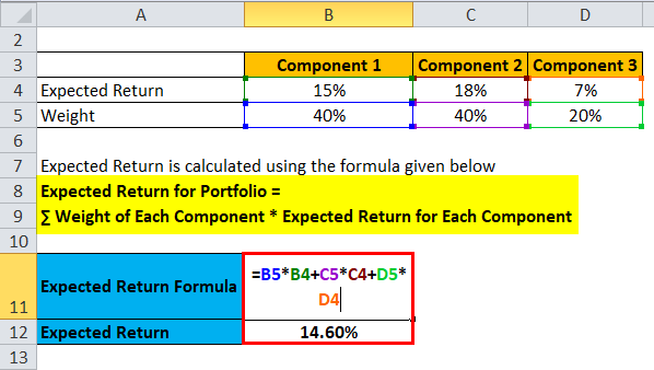Expected Return Example 3-2