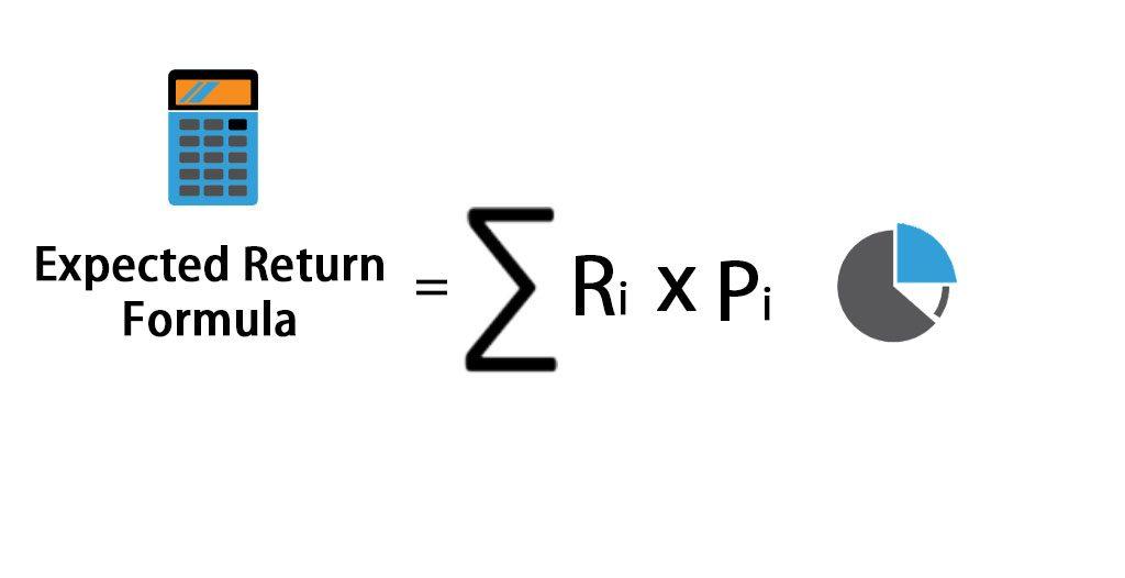 Expected Return Formula