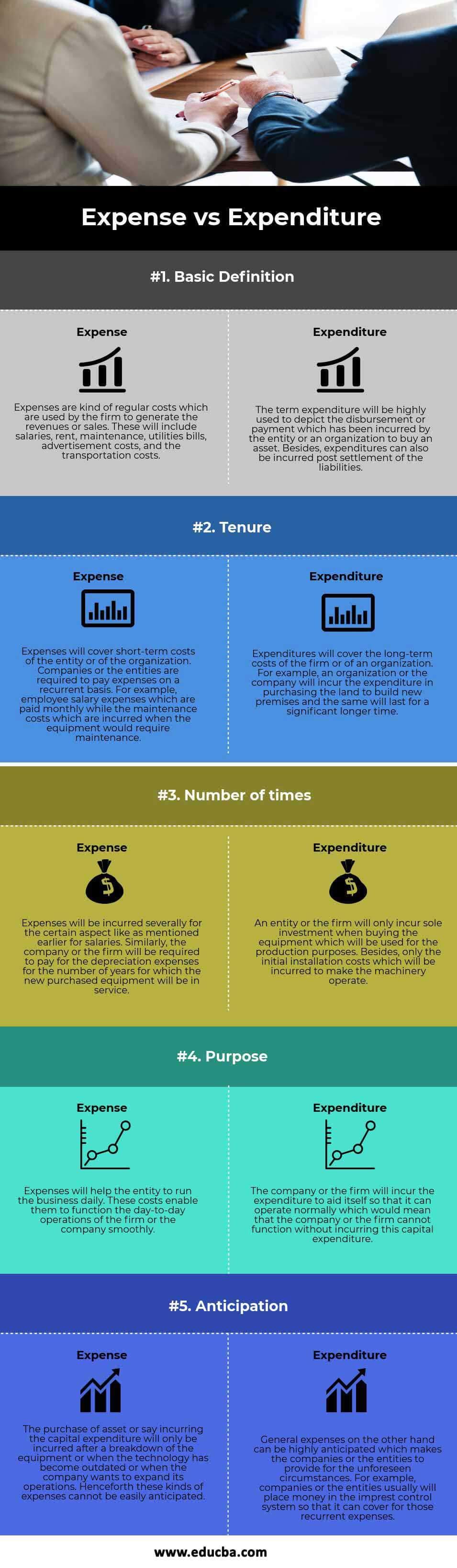 Expense vs Expenditure info