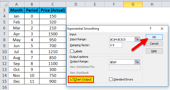 Exponential Smoothing in Excel (Examples) How To Use?