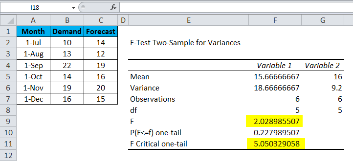 F-Test Example 1-8