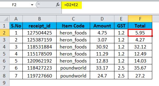 Formula bar example 1-2