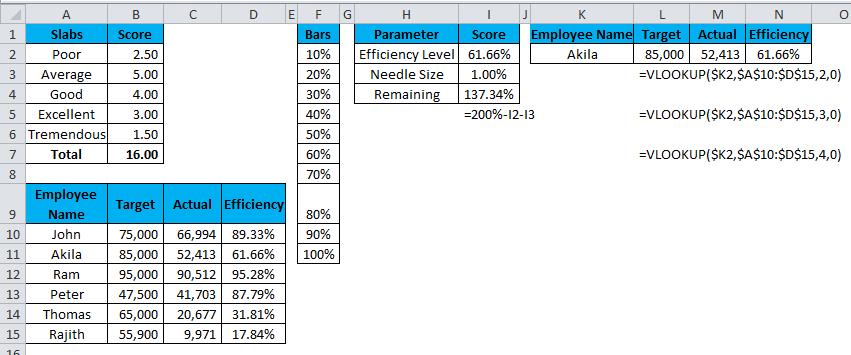 Gauge Chart Example 2-10