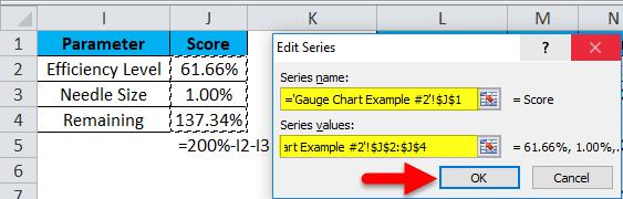 Gauge Chart Example 2-20