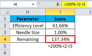 Gauge Chart Example 2-9