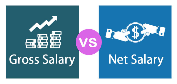 Gross Salary vs Net Salary
