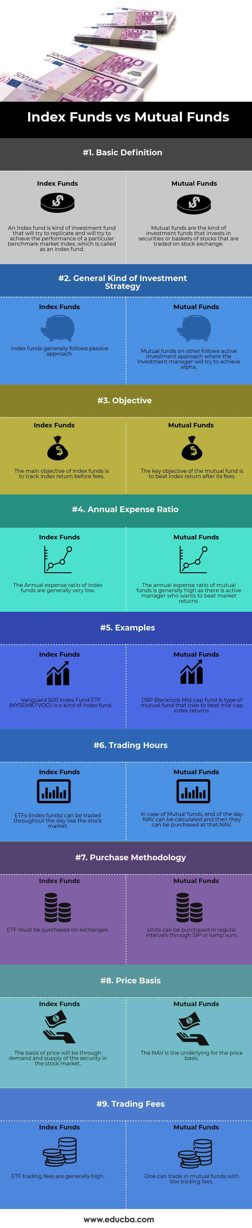 Index-Funds-vs-Mutual-Funds-info