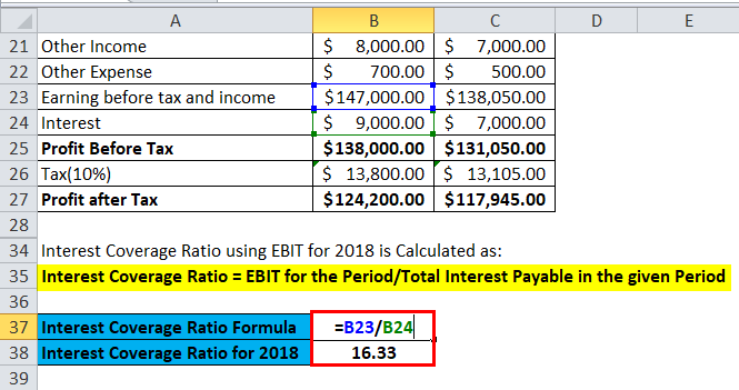 Interest Coverage Ratio Example 2-2