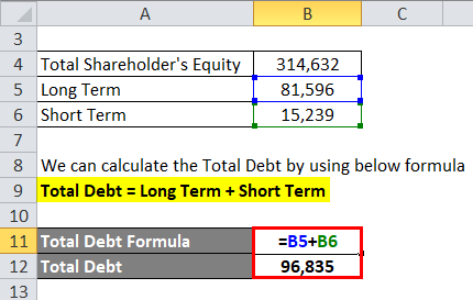 Calculate Total Debt 1