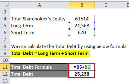 Calculate Total Debt 2