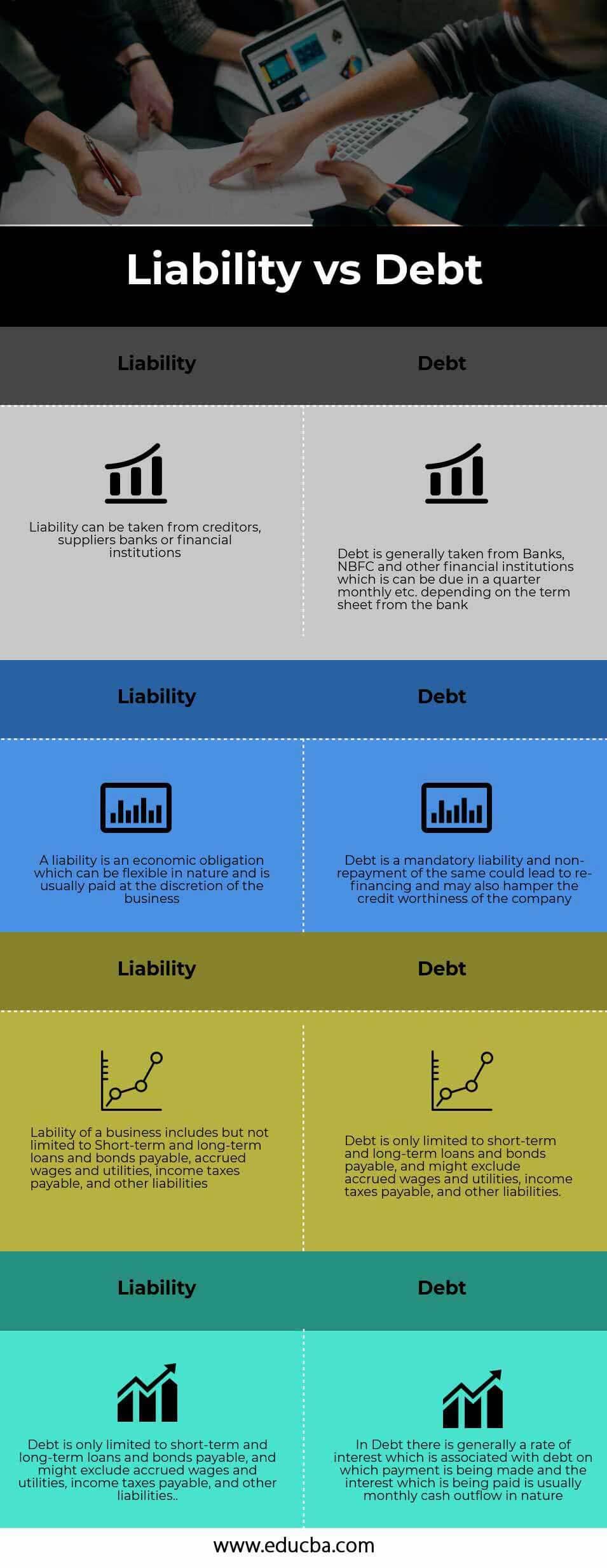 Liability-vs-Debt-info