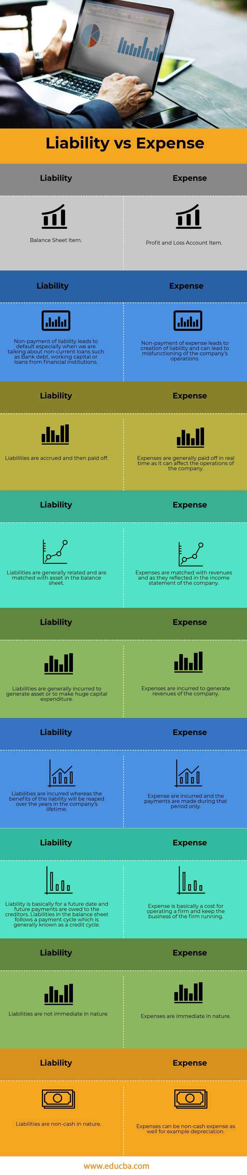 Liability-vs-Expense-info