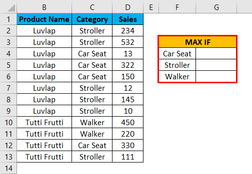 MAX IF Function Example 2-2