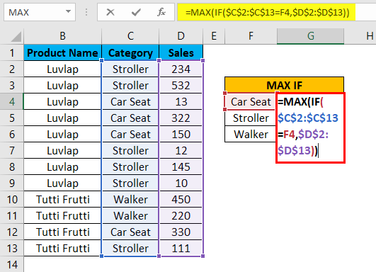 MAX IF Function Example 2-5