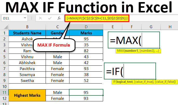 MAX-IF-Function-in-Excel Table Of Contents Formatting Examples on study approach, for nutrition programs, for reports, what is, sales brag book, fiction book, microsoft word, professional portfolio,