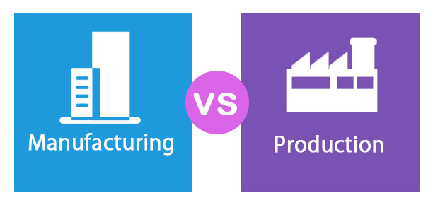 Manufacturing vs Production