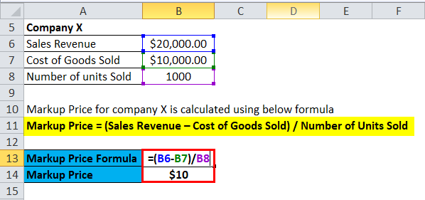Markup Price Example