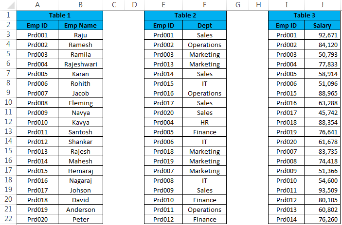 Merge Two Tables in Excel example 1.4