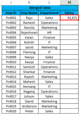 Merge Two Tables in Excel (Examples)   How to Merge Two Tables?