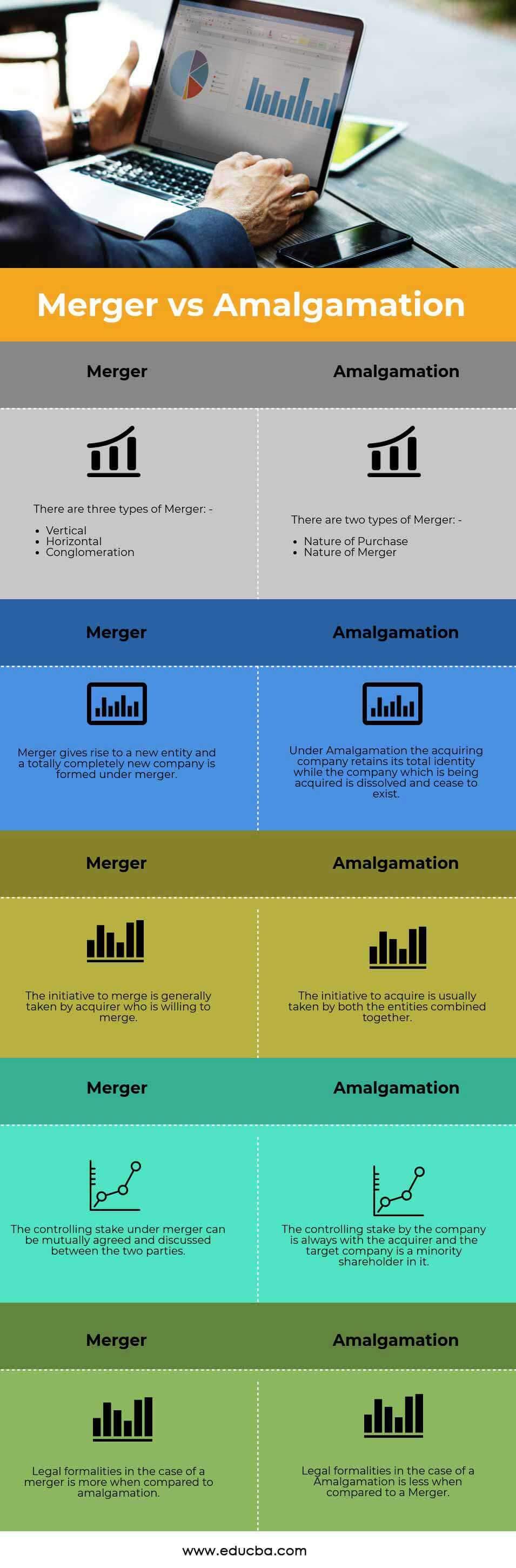 Merger-vs-Amalgamation-info