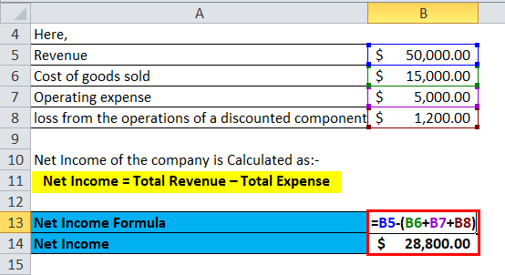 Net Income Example 2