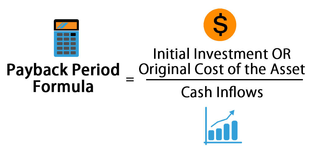 Payback Period Formula | Calculator (Excel template)
