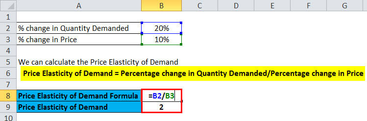 Price Elasticity Of Demand Formula Calculator Excel Template