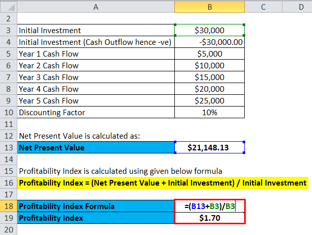 Profitability Index Example 1-3