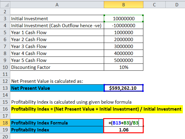 Profitability Index Example 2-3