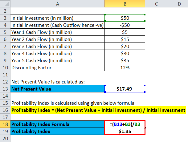 Profitability Index Example 3-3