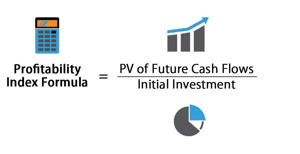 Profitability Index Formula