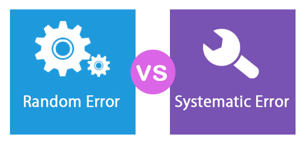 Random Error vs Systematic Error