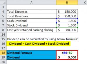 certificate dividend calculator