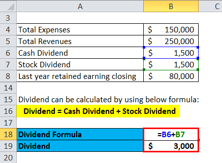 Calculation of Dividend