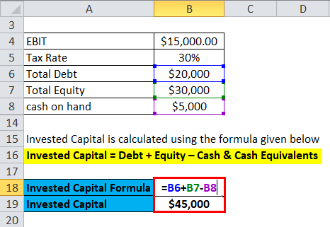 Return on Invested Capital Example 1-3
