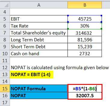 Return on Invested Capital Example 2-2