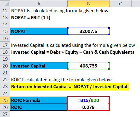 Return on Invested Capital Example 2-4