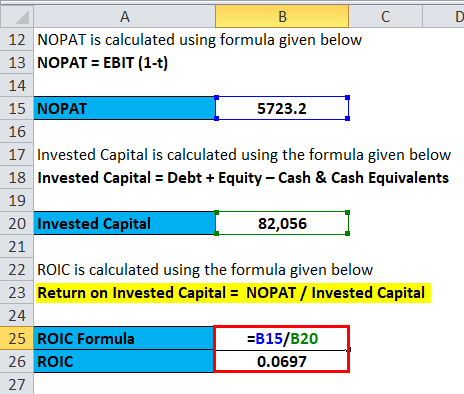 Return on Invested Capital Example 3-4