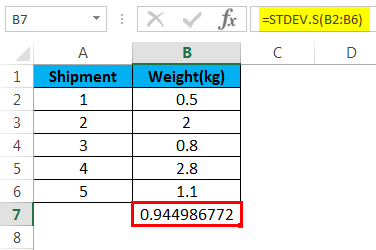 STDEV function example 2.3