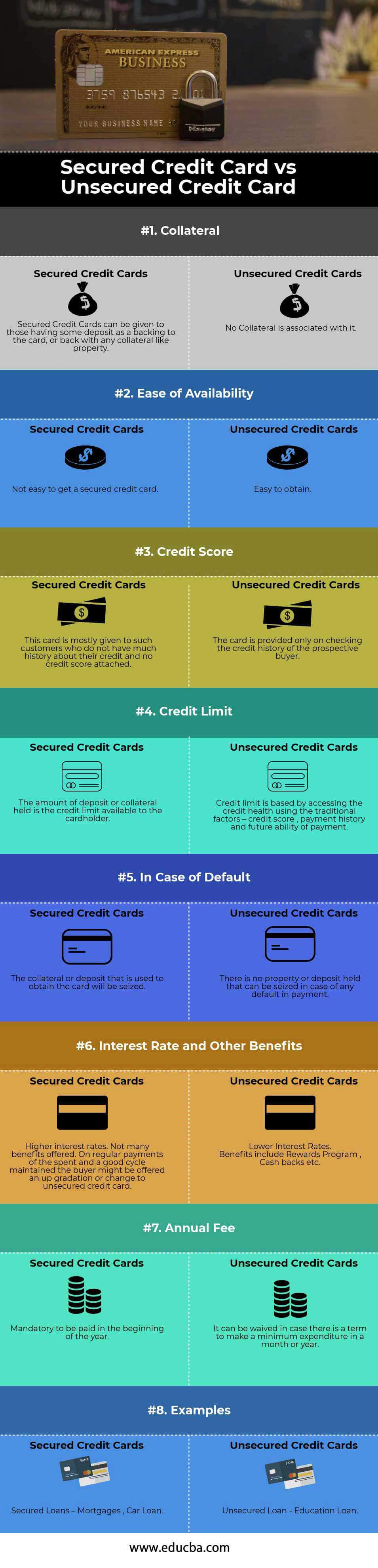 Secured Credit Card vs Unsecured Credit Card info