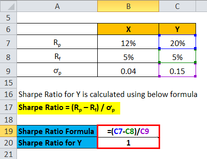 Calculation of Example 2-1