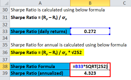 Sharpe Ratio Example 4-5