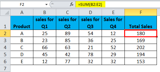 Show Formulas in MS Excel 1-1