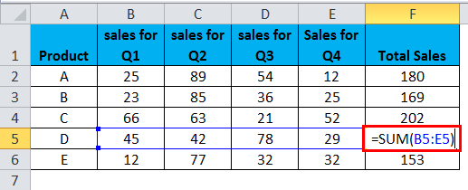 Show Formulas in MS Excel 1-2