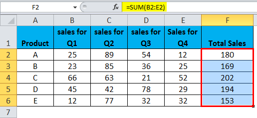 Show Formulas in MS Excel 1-3