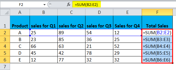 Show Formulas in MS Excel 1-5