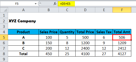Show Formulas in MS Excel 2-1