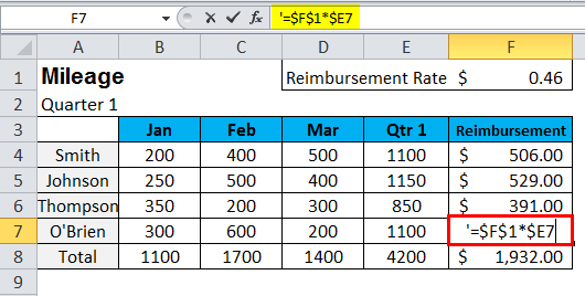 Show Formulas in MS Excel 3-2