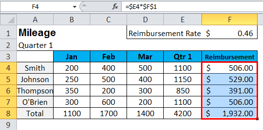 Show Formulas in MS Excel 3-3