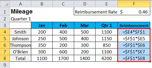 Show Formulas in MS Excel 3-6